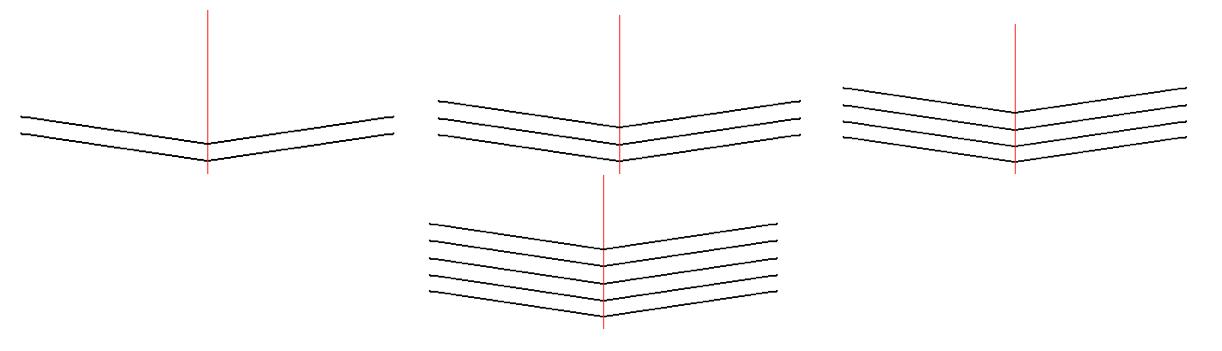 Binión, ternión, cuaternión y quiñónLa raya roja representa el eje del doblez